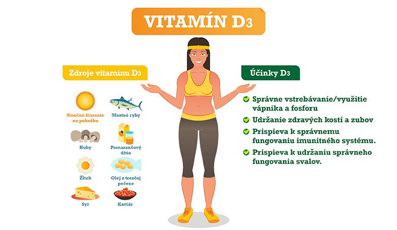 Vitamín D - zdroje a účinky