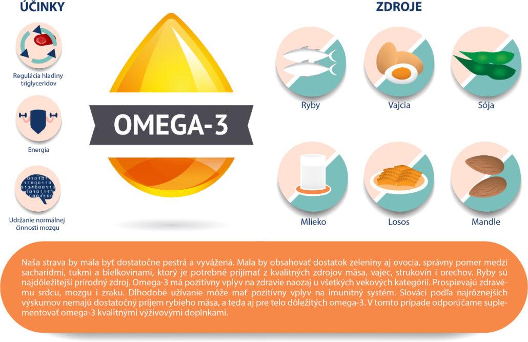 Zdroje a účinky omega 3